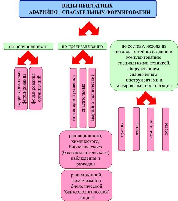 план приведения в готовность нфго образец - фото 3