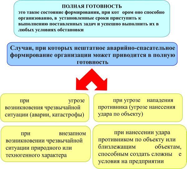 план приведения в готовность нфго образец - фото 2