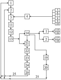 09.8. Алгоритм обеспечения эксплуатационной надежности технических систем