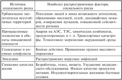 Таблица 2.1.5